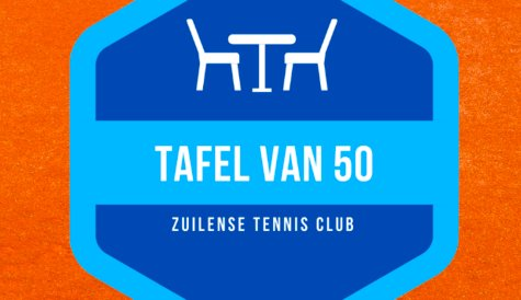 TafelVan50-klein